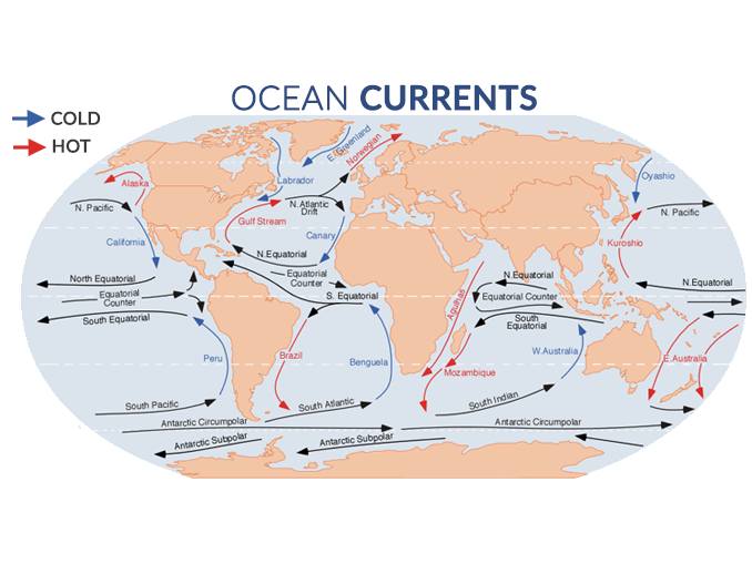 The Major Ocean Currents of the World - Earth How