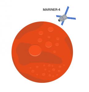 Mariner-4 Mars