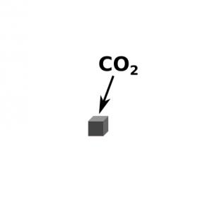Atmosphere Composition Carbon Dioxide