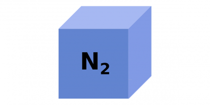 Atmosphere Composition Nitrogen