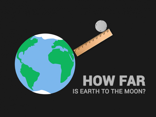 How Far Is Moon From Earth Lunar Distance