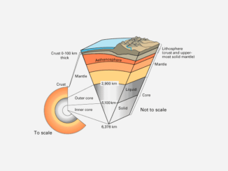 Inside Earth's Core and Mantle