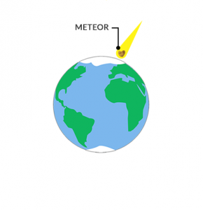 Meteor Differences