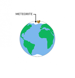 Meteorite Differences