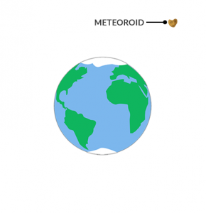 Meteoroid Differences