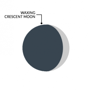 Moon Phases Waxing Crescent Moon