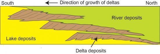 Multiple River Deltas