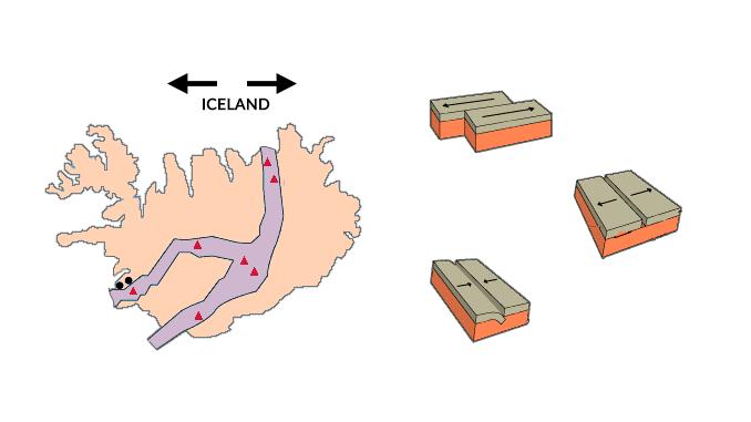 Tectonic Plates Types Divergent Convergent Transform