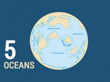 What are the 5 Oceans of the World?