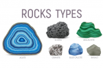 What Are the 3 Types of Rocks?