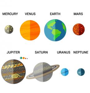 Uranus Solar System