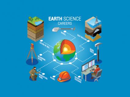 Earth Science Careers