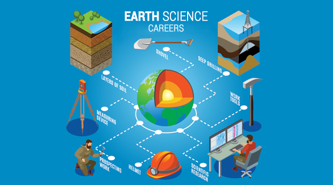 Earth Science Careers