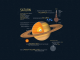 Planet Saturn Facts