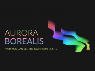 AURORA BOREALIS FACTS: How the Northern Lights Work