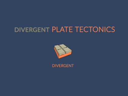 Divergent Plate Tectonics: Boundaries that Pull Apart