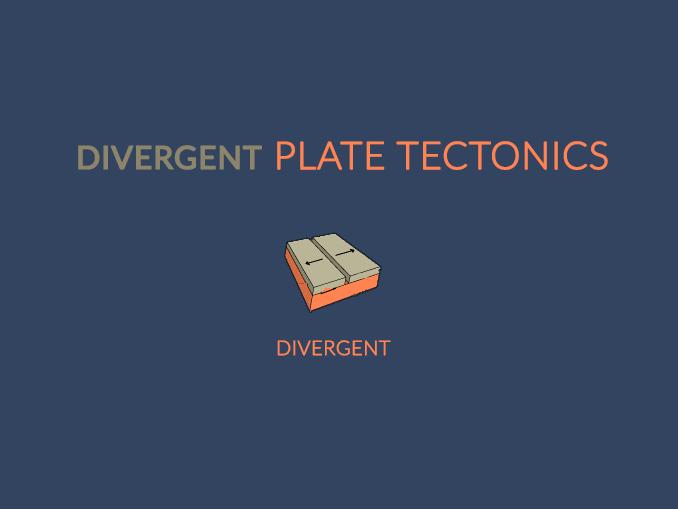 Divergent Plate Tectonics Type