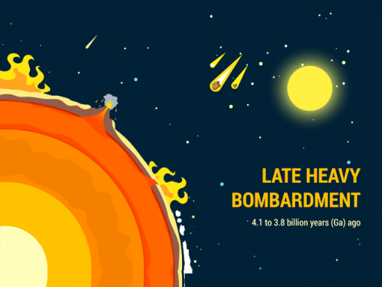Late Heavy Bombardment Stage