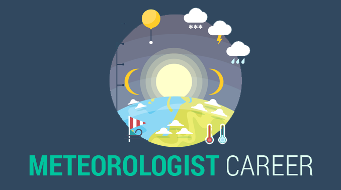 Meteorologist Career