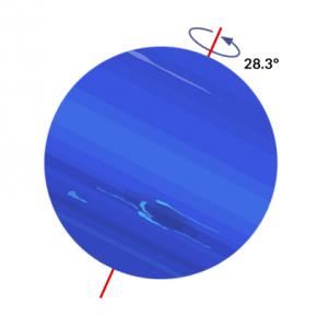 Neptune Tilt Seasons