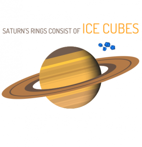 Saturn Rings Ice