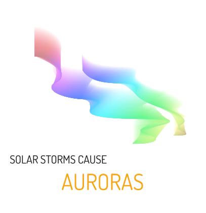 Solar Storm Aurora Borealis