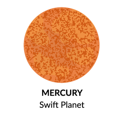 Planet Mercury