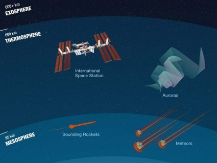 What Is the Thermosphere? [Infographic]