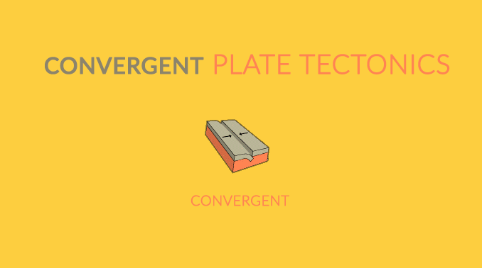 Convergent Plate Boundaries Tectonics Type