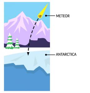 Antarctica Meteors