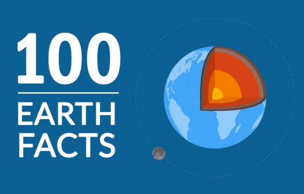 100 Earth Facts: The Big List of Facts About Earth
