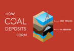Coal Formation: How Coal Forms by Compaction