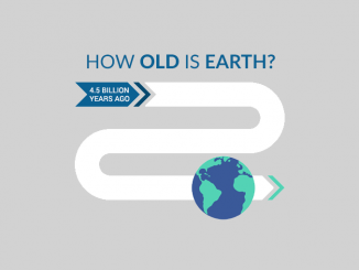 EARTH AGE: How Old is Earth?