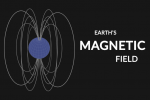 A Beginner's Guide to Earth Magnetic Field