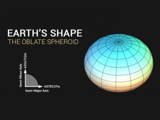 EARTH SHAPE: The Oblate Spheroid and Equator Bulge