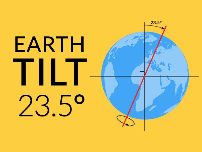 Earth tilt