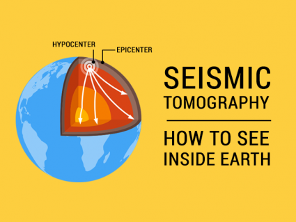 Earth Tomography: How Seismic Waves Travel Inside Earth