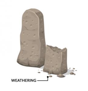 Erosion Weathering