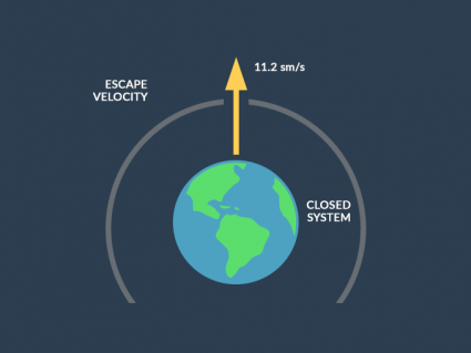 What is Earth's Escape Velocity?