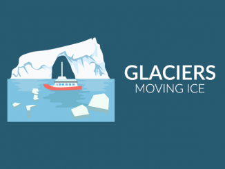 GLACIERS: Shaping Land By Moving Ice