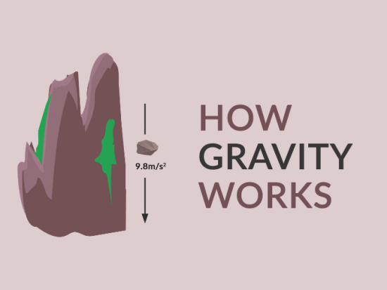 How Gravity Works