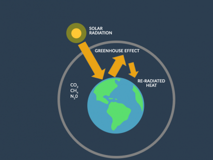 How the Greenhouse Effect Traps Heat and Warms Earth