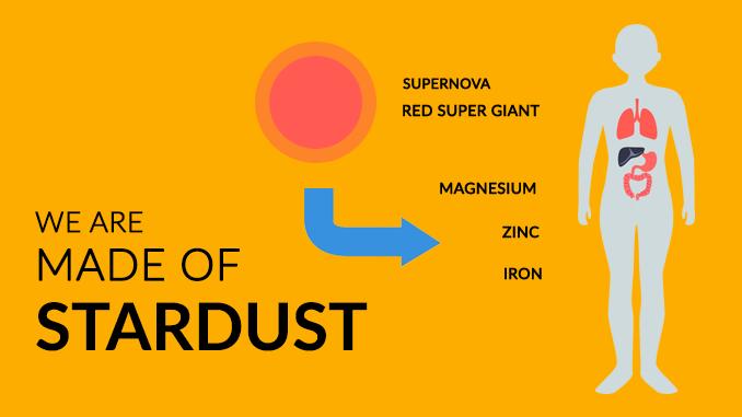Human Stardust Supernova