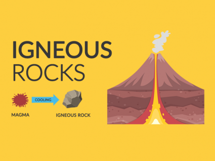 How Volcanoes Form Igneous Rocks