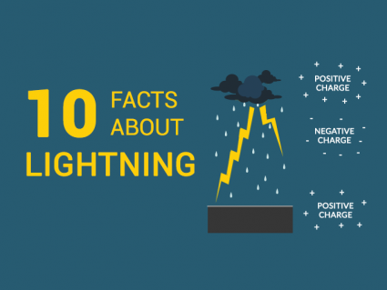 10 Electrifying Lightning Facts: Get Thunderstruck