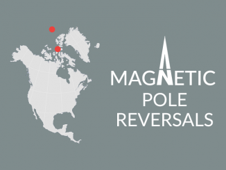 MAGNETIC POLE REVERSALS: Flipping Polarity