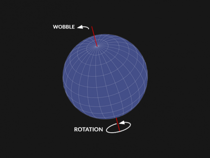 Chandler Wobble: Why the Earth Wobbles Like a Toy Top