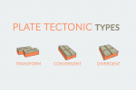 Plate Tectonic Types: Divergent, Convergent and Transform Plates