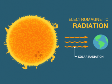 Solar Radiation: How Sunlight Heats the Planet