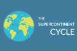 How Does the Supercontinent Cycle Work?